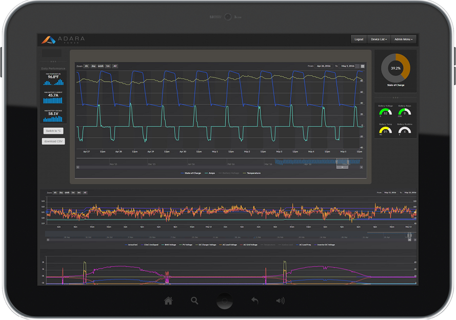 adara-screenshot-tablet-v1-060116